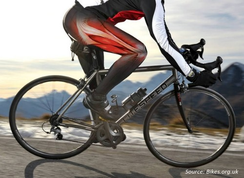 Cycling and Fatigue-2