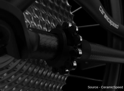 Eurobike 2019 - CeramicSpeed Driven