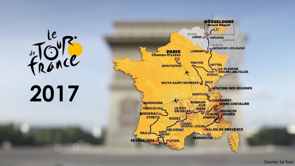 Catching up with the Tour De France 2017
