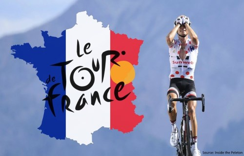 A Preview to the Tour de France 2018-1