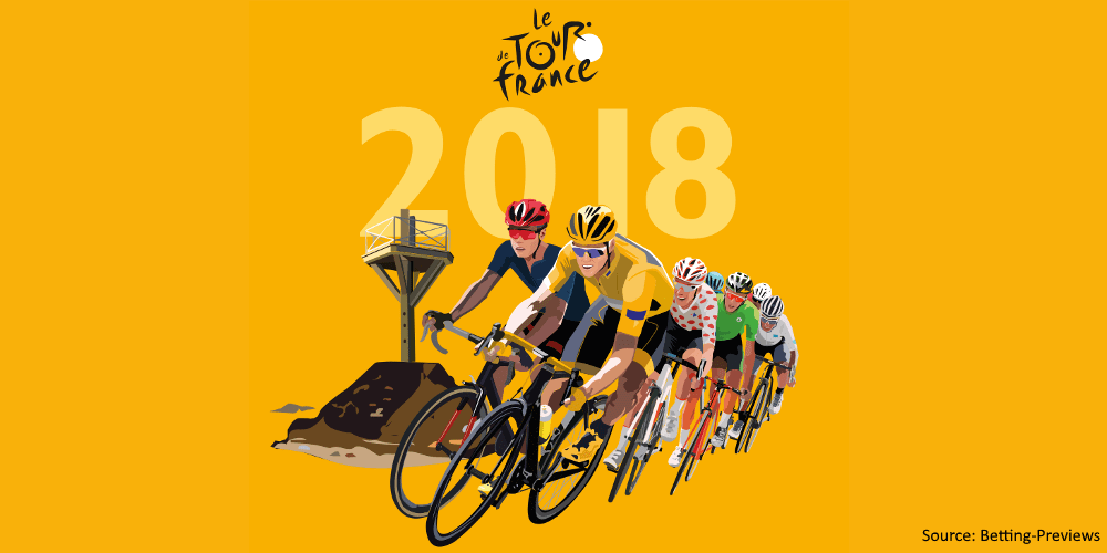 A Preview to the Tour de France 2018