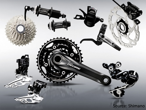 Shimano MTB/Hybrid Bicycle Gearing Groupsets