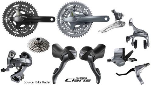 <p>Shimano Road Bicycle Gearing Groupsets - Shimano Claris</p>