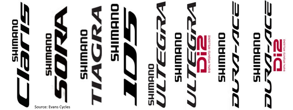 Shimano Road Bicycle Gearing Groupsets