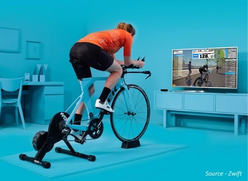 Top Cycling Trends of 2019 2
