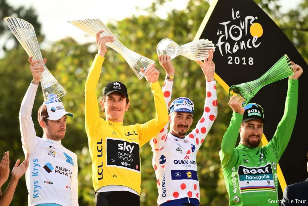 Tour de France 2018 - Race Review