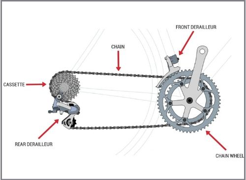 Tuning Your Gears-1