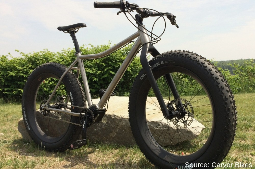 What is the craze for Fat Bikes