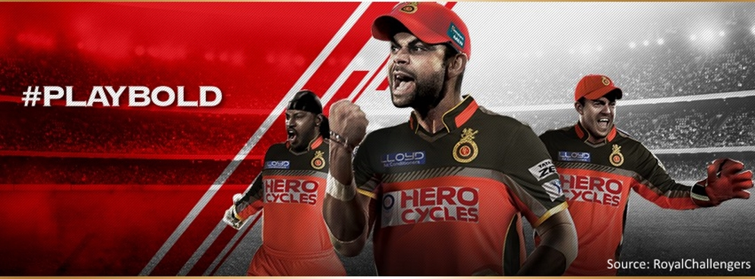Hero Cycles Partners With Royal Challengers Bangalore
