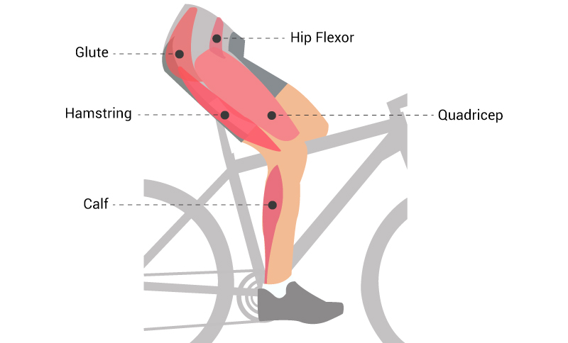 9 Post ride stretches to improve muscle recovery