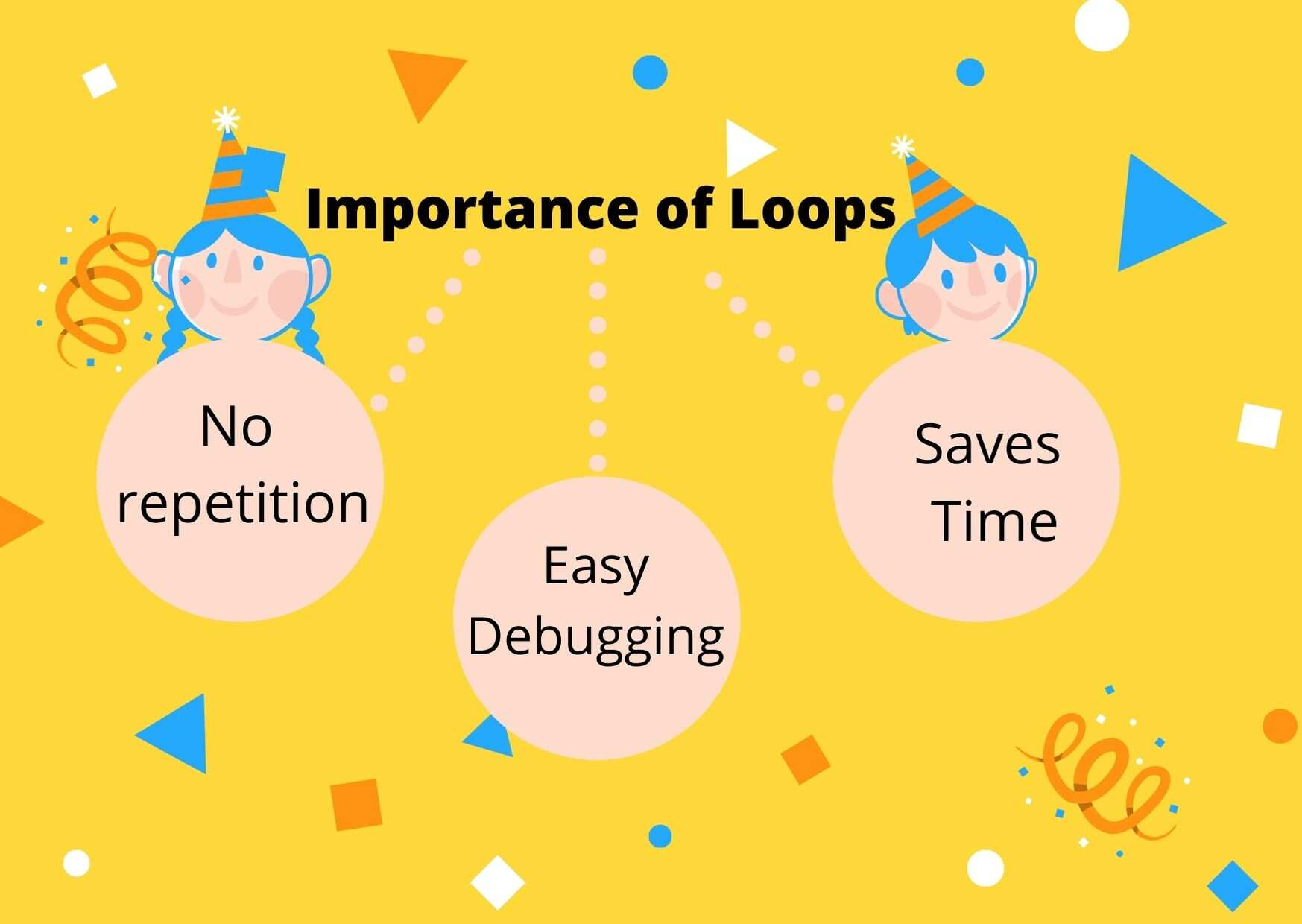 Importance Of Loops