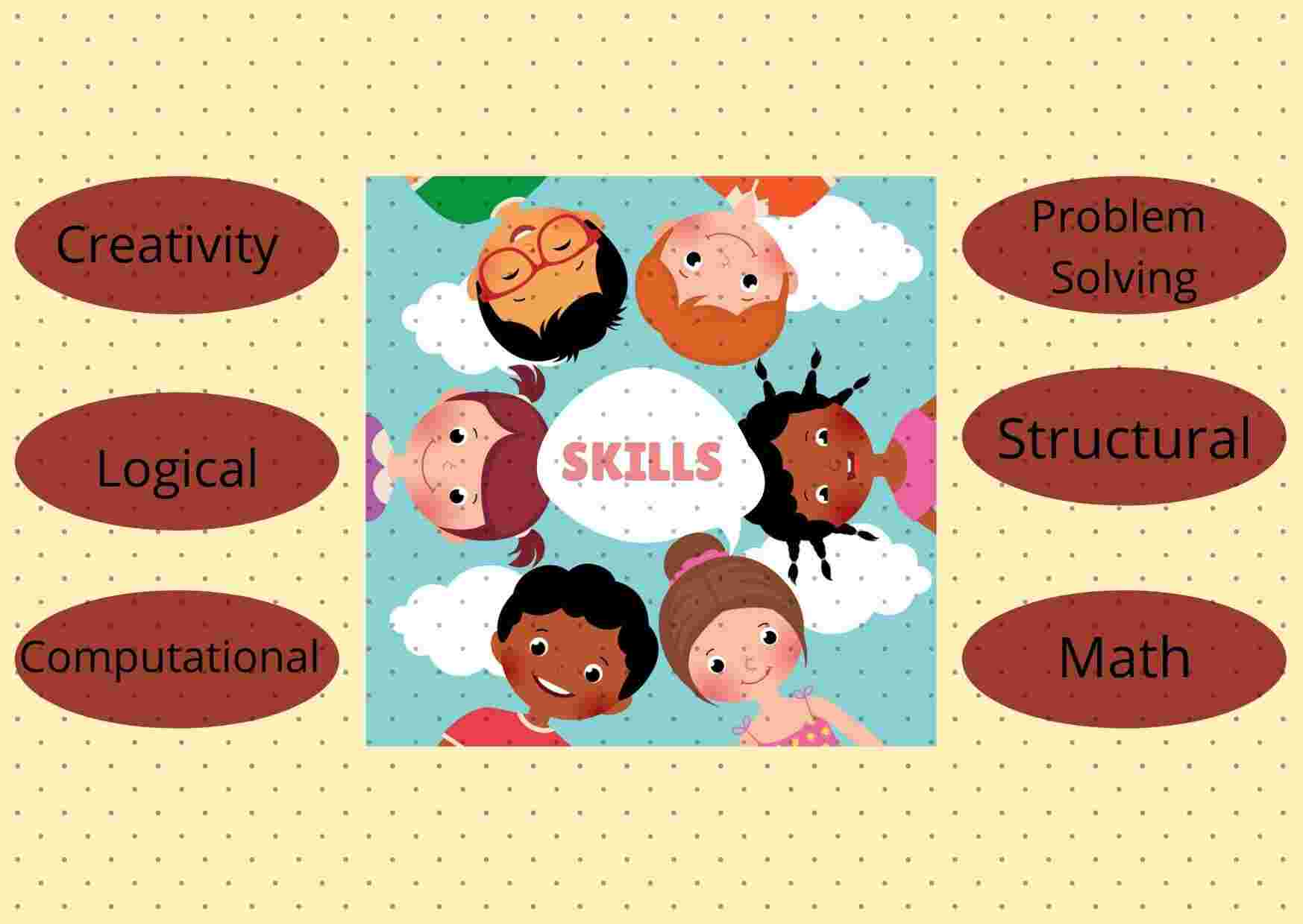 Skills We Learn In Coding (1)