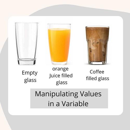 Value Manipulation