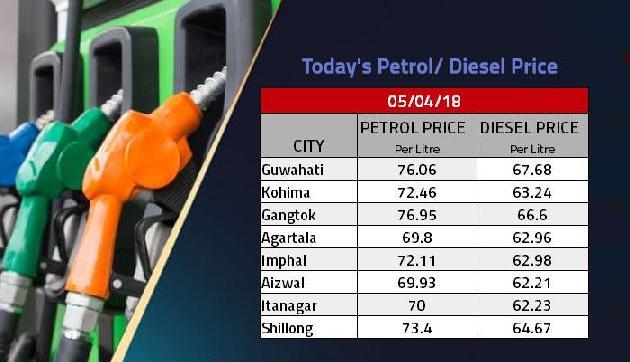 पूर्वोत्तर के राज्यों में पेट्रोल और डीजल की कीमतों में इजाफा, अब इतनी है कीमत