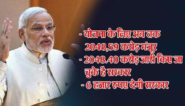 मोदी सरकार ने अब तक 11 लाख लोगों को दिए 271 करोड़ रुपए, आप भी जल्द उठाएं इस योजना का लाभ
