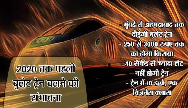 आम लोगों के लिए खुशखबरी, महज 250 में करें बुलेट ट्रेन की सवारी