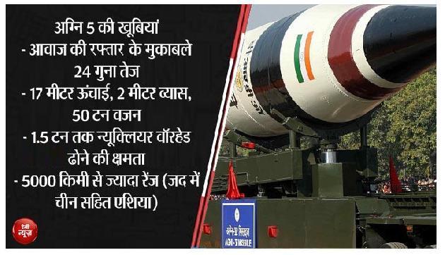अब एक झटके में चीन को तबाह कर सकता है भारत, बनाई अब तक की सबसे खतरनाक मिसाइल