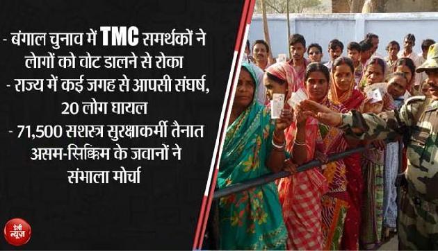 बंगाल चुनावःTMC समर्थकों की दादागिरी, 'लक्ष्मण रेखा' खींच कर वोट डालने से किया मना, VIDEO वायरल