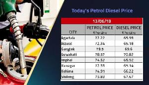 15 दिनों में इतना सस्ता हो चुका है पेट्रोल, अब है इतने रु. लीटर