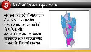 Mizoram Election: यहां जनरल के हिस्से में महज एक सीट, अन्य 39 आरक्षित