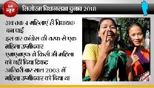 Mizoram Election: यहां 51 फीसदी महिला वोटर, फिर भी विधानसभा की चौखट से हैं दूर