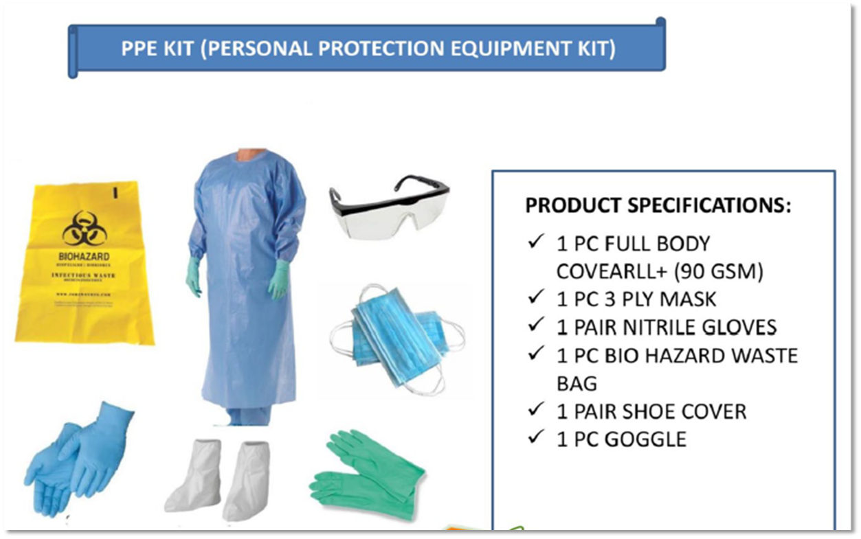 PPE Kit (Personal Protection Equipment Kit) 95 Gsm