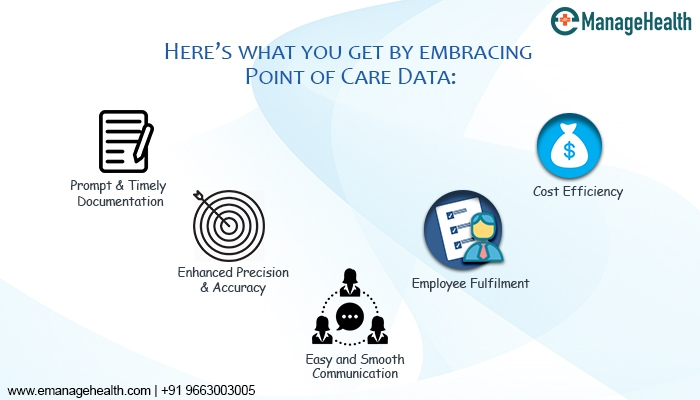 Here's what you get by embracing Point of Care Data, Blog eManageHealth