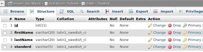 Database structure of entitiy