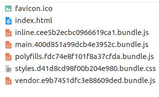 Angular Distribution directory contains