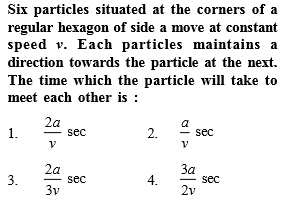 NEET Physics Motion in A Straight Line Questions Solved