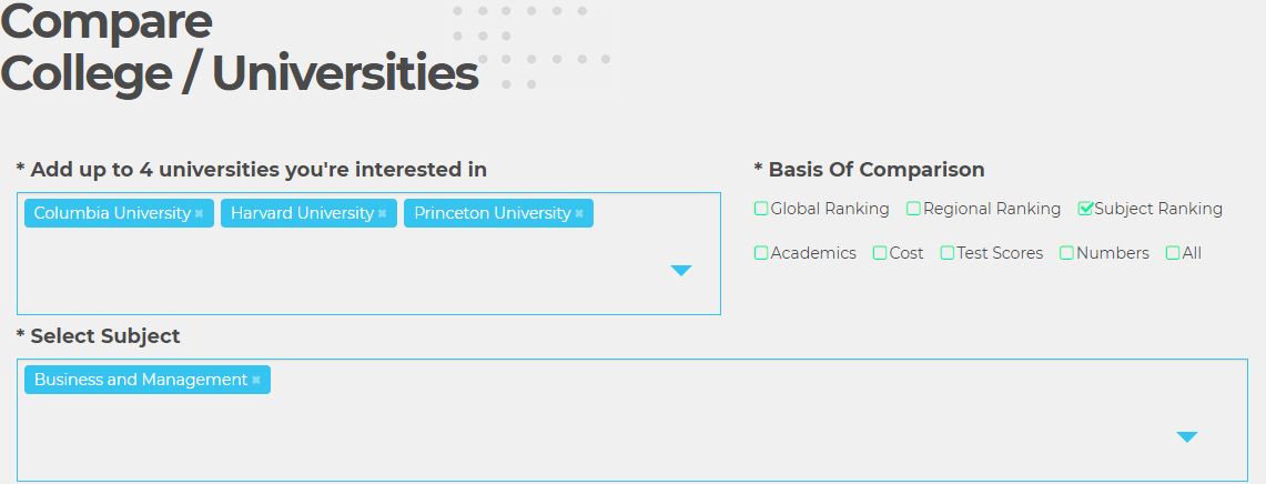 Compare Universities & Colleges