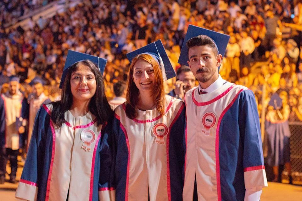 Eastern Mediterranean University ranking   Global ...