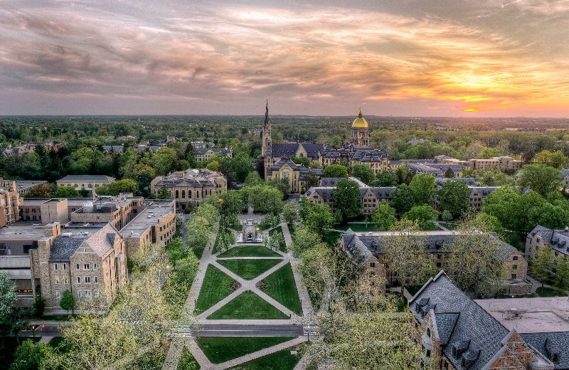 University of Notre Dame Ranking