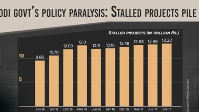 policy paralysis