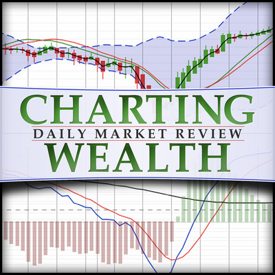 Charting Wealth's Daily Stock Trading Review: stock trading