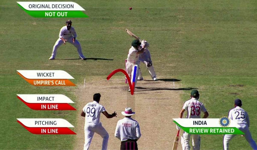 Sydney Test : Ball tracker shows four stumps instead of 3 during India's review, leaves people baffled