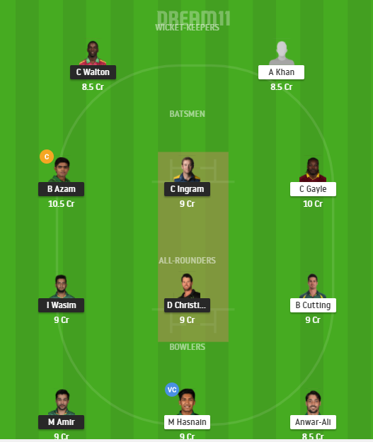 KAR vs QUE Dream11 Team