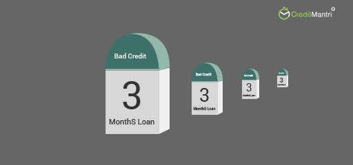 How to Get 3 Month Loans for Bad Credit