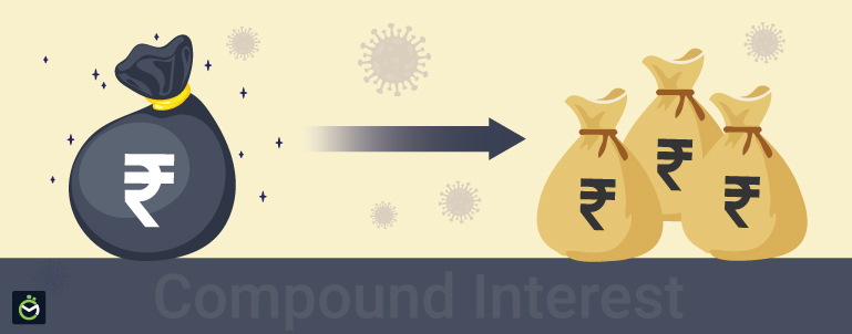 Compound Interest Waiver – Know the Features and Benefits