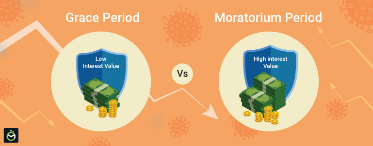 Grace Period vs. Moratorium Period: What's the Difference?