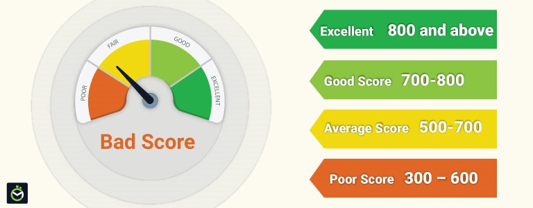 500 Credit Score >> How Bad Is Your Bad Credit Score