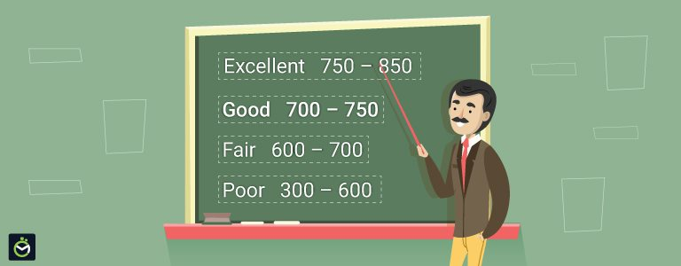 How Does Hard Inquiry Affect Your Credit Score?