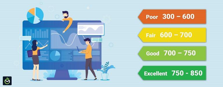 Understanding and Building Your Credit Score