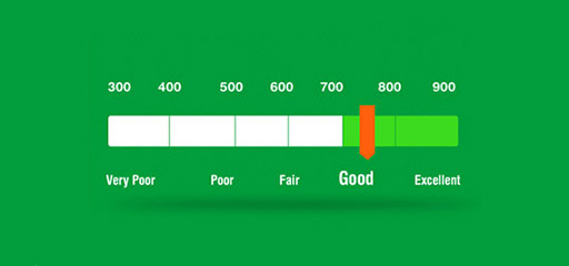 What is a credit score and what the factors that determine it?