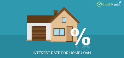 What is the interest rate for Home loan
