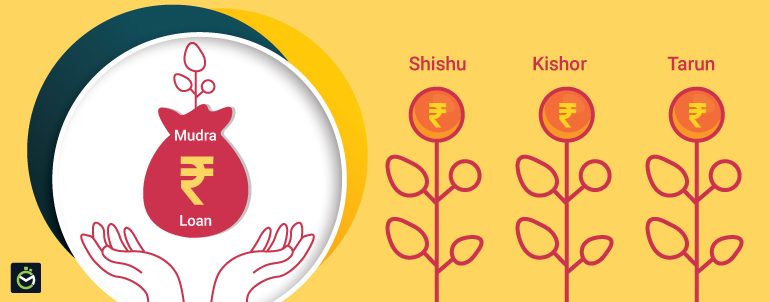 Which Mudra Loan Type Should I Choose?