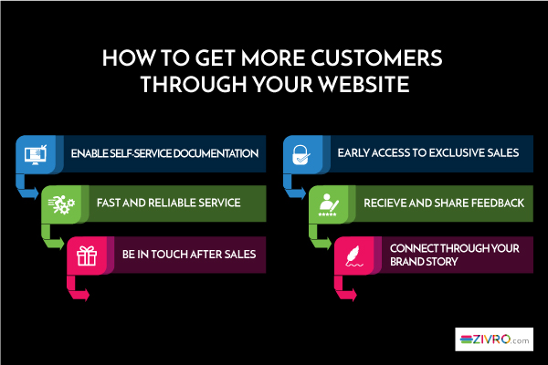How to use your website to get more customers!