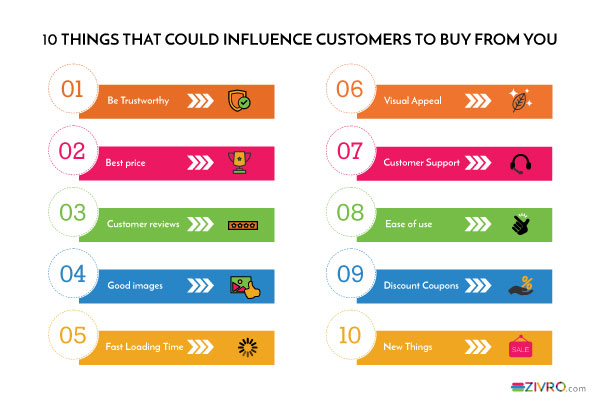 10 Things that could influence Customers to Buy from You