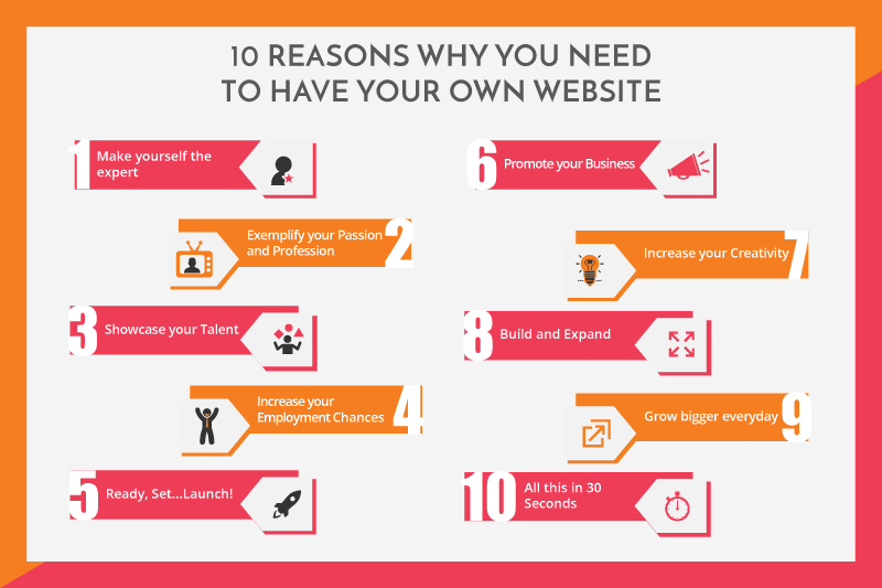 10 Reasons why you need to have your own Website!
