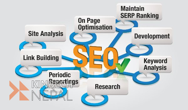 Exactly how to select a reliable SEO agency in Nepal? | www.kinbechnepal.com